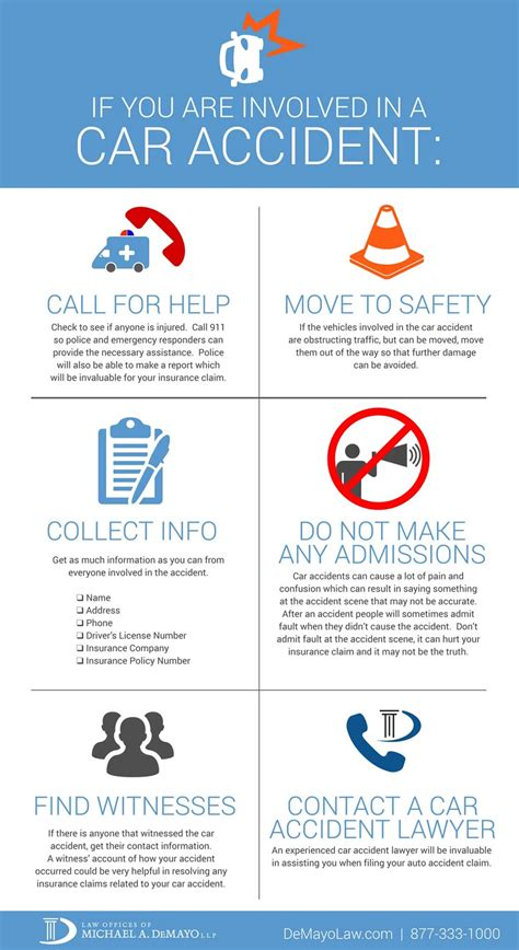 auto claim question car accident and insurance questions 6 things you have to do after a car accident infographic