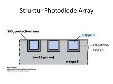 diode detector adalah diode array adalah 28 images infrared laser diode array 28 images sam s laser faq commercial