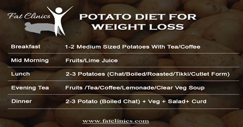 best weight management food shed pounds with potato diet best weight loss diet best weight management