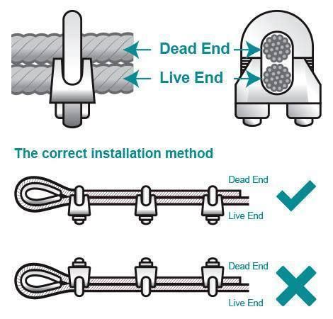 crosby wire rope clip installation never saddle a dead absolute rescue