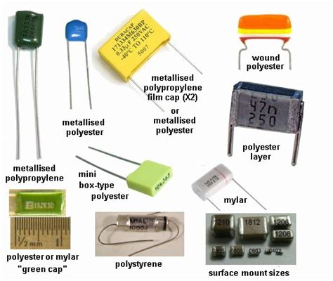 what are the type of capacitors testing electronic components