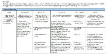 Project Logframe Template by Logical Framework Youth Fund Application Form