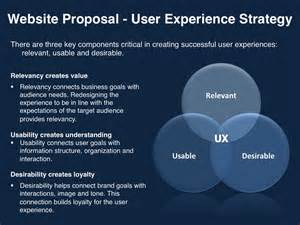 start with a website proposal template part 2 four