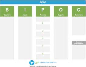 sipoc template exle