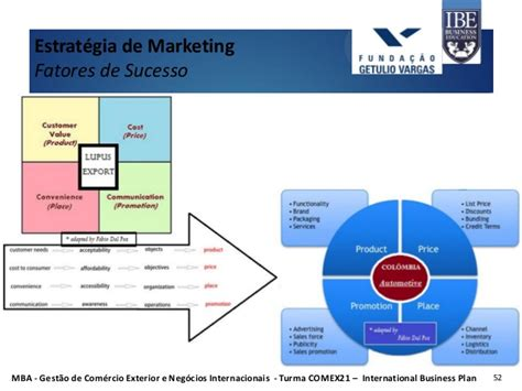 Custo Mba Fgv by Mba Fgv Apresenta 231 227 O International Business Plan Fase