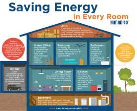 energy efficient home design tips easy energy saving tips