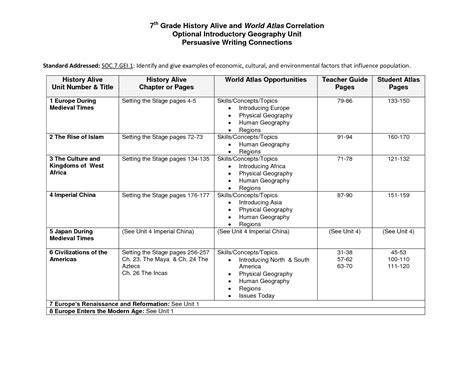 7th Grade History Worksheets by 7th Grade History Worksheets Pictures To Pin On