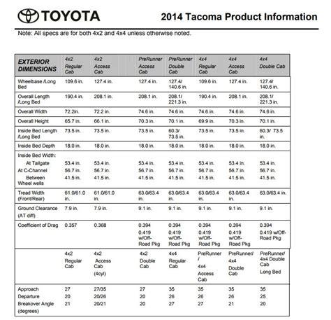 tacoma bed dimensions toyota tacoma interior dimensions brokeasshome com