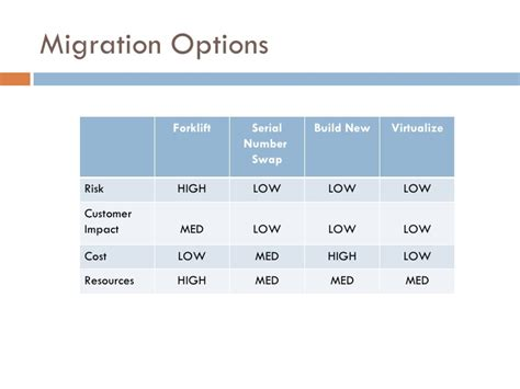 data center relocation project plan template data center migration