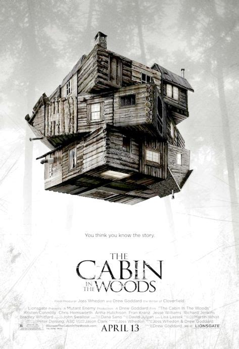 Where Was Cabin In The Woods Filmed by Bloody Horror Horror Reviews Podcast News