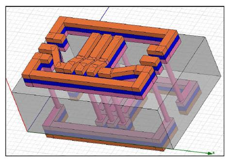 on chip inductor tsvs for on chip inductors
