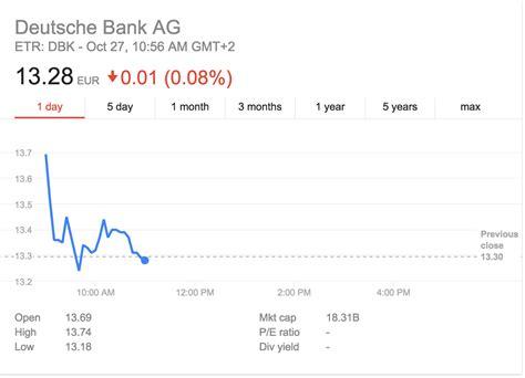 deutsche bank werl deutsche bank live germany s bank q3 results