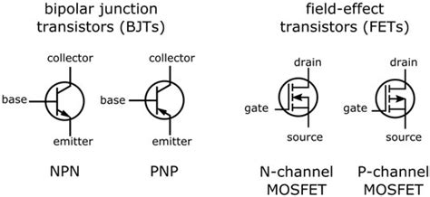 transistor lifier for dummies transistor lifier for dummies 28 images portable guitar circuit diagram guitar maintenance