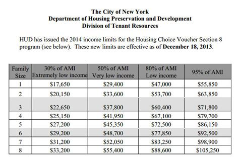 section 8 housing income requirements unplanned pregnancy information for new york state