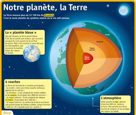 libro la terre et des fiche expos 233 s notre plan 232 te la terre g 233 o 02 le syst 232 me solaire dans la voie lact 233 e