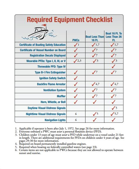 boat survey checklist 11 equipment checklists pdf word excel pages
