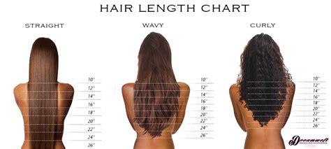 Hair Length For Type by Length Chart Deva Human Hair