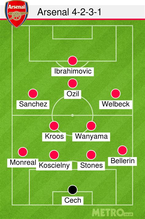 arsenal xi arsenal news arsene wenger s expected arsenal xi for next