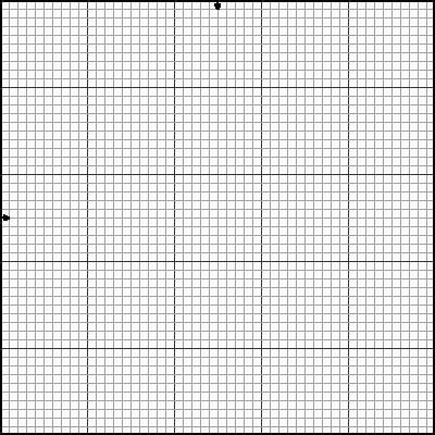 pattern paper grid blank plastic canvas grid plastic canvas pinterest