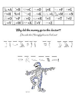 rosetta stone ks2 hieroglyphics worksheet worksheets releaseboard free