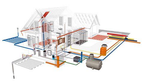 impianto a pavimento rehau la progettazione impiantistica
