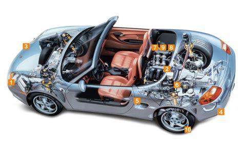 Unterhaltskosten Porsche Boxster fahrspa 223 porsche f 252 r kleines geld auto motor und sport