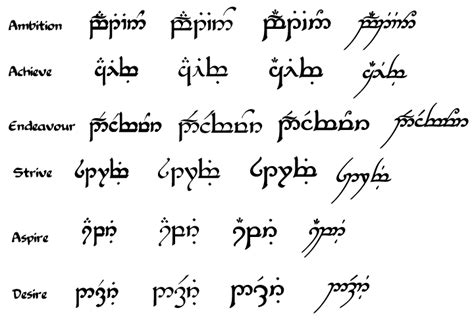 tattoo fonts elvish all elvish requests here lord of the rings