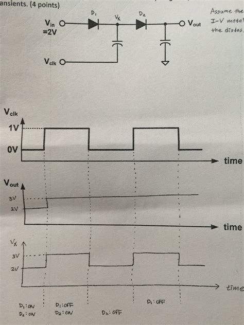 voltage across capacitor plates voltage graph of capacitor with ac source electronicsxchanger queryxchanger