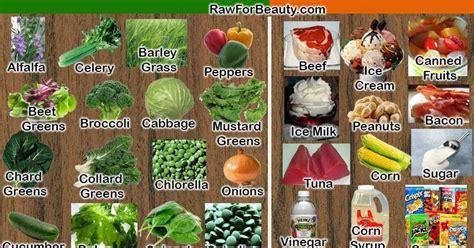 quali sono gli alimenti alcalini alimentazione cibi alcalini