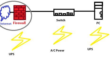 wiring diagram for ethernet splitter 28 images