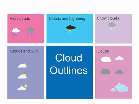 weather report template weather forecast template