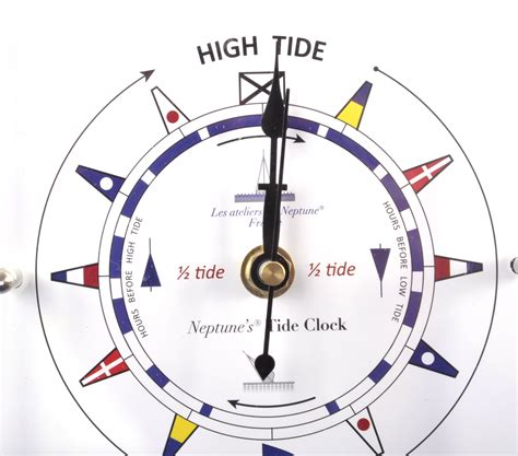 printable tide clock dial standing flag dial tide clock 150mm x 150mm tc 150 c acr