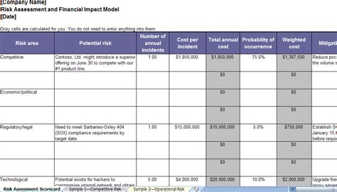 operational risk assessment template scorecard approach to operational risk excel template