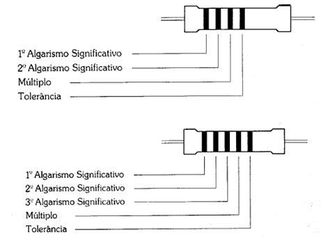 resistor 22k vermelho violeta e laranja poluidor 2011 02 13