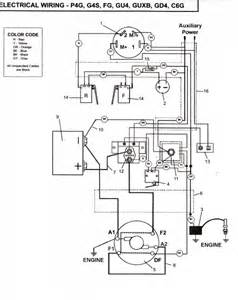 yamaha golf cart wiring diagram on 1988 wiring diagram website