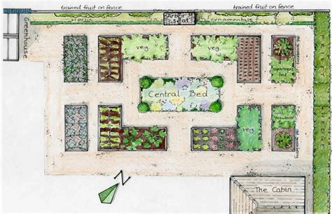 Raised Bed Vegetable Garden Layout Simple And Easy Small Vegetable Garden Layout Plans 4x8 With Raised Bed And Privet Hedge Plants