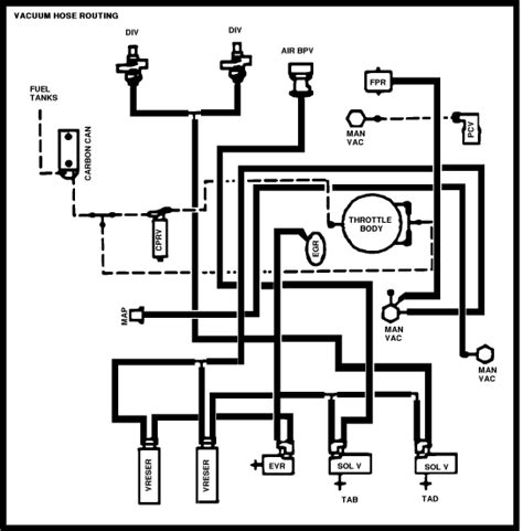 1999 ford f150 vacuum diagram vacuum hose routing diagram of 2001 ford f150 5 4 autos post