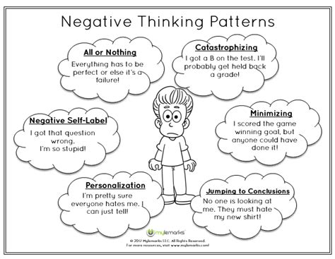 thought pattern quiz anxiety and stress worksheets