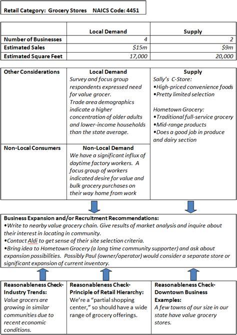 model company profile template construction company profile templates company profile