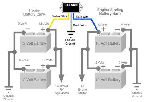 12 volt house wiring diagram wiring diagram manual