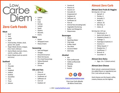 list of dishes 120 zero carb foods list almost zero carb foods list