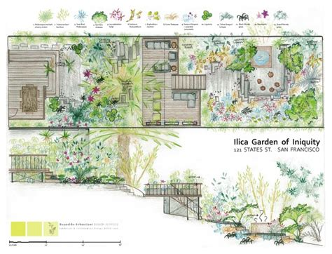 Landscape Architecture Vs Planning 1000 Images About Landscape Plan On Site