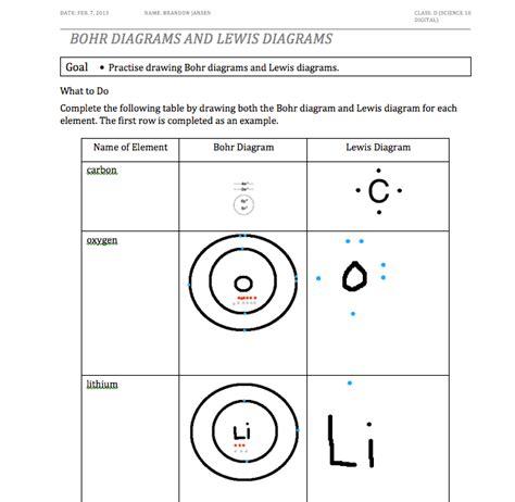 bohr model diagram worksheet science 10 digital bohr vs lewis worksheet