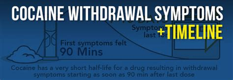 Cocaine Detox Symptoms by Cocaine Dependence Effects Withdrawal And Treatment