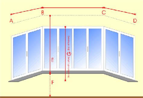 how do you measure curtains for windows bay windows