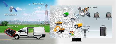 vehicle tracking systems bq technologies
