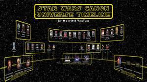 wars canon universe timeline april 2016