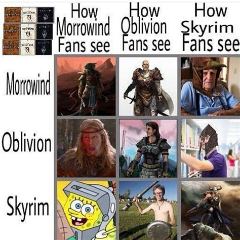 Oblivion Memes - memedroid images tagged as morrowind page 1