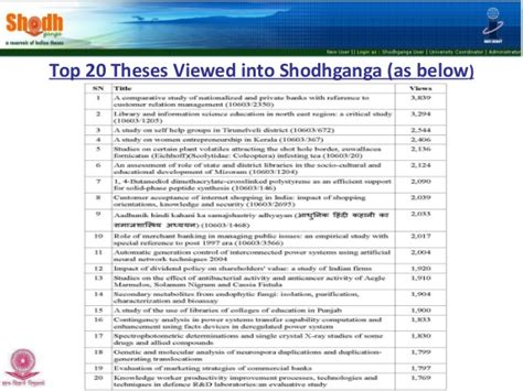 dissertation database electronic thesis and dissertation database 28 images