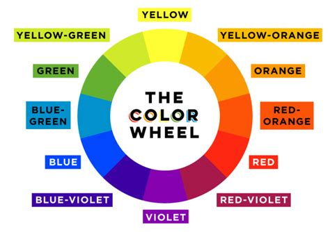 what is color theory color theory a beginner s guide to the basics designstudio